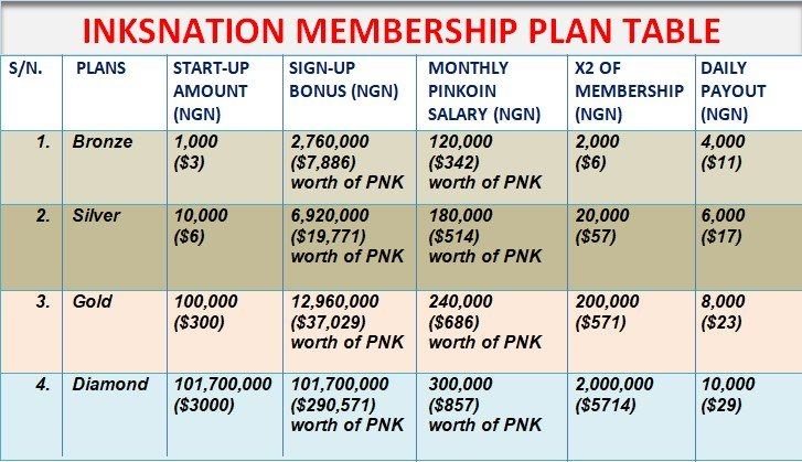 INKSNATION MEMBERSHIP PLANS