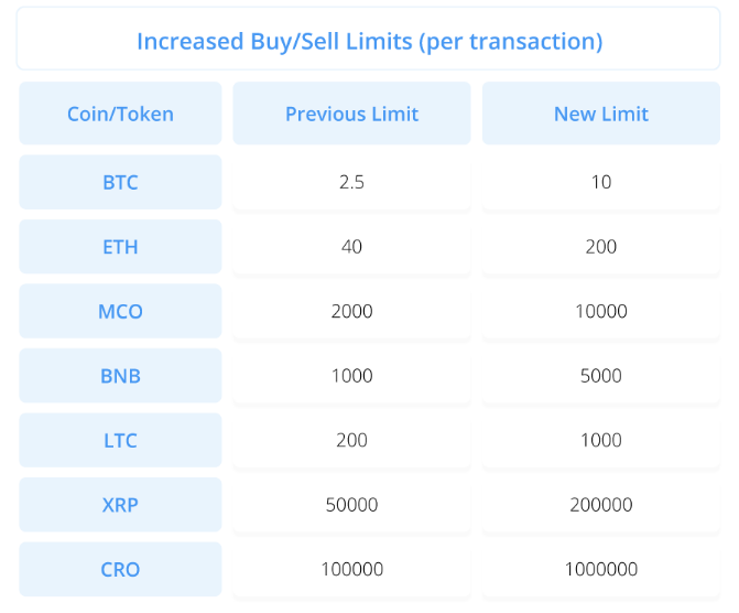crypto.com limit on wallet