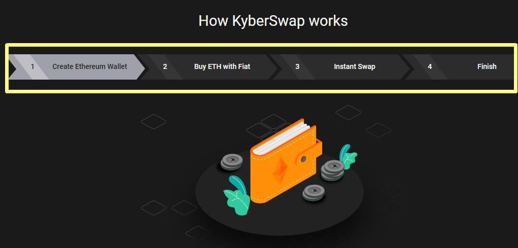 swap steps kyber