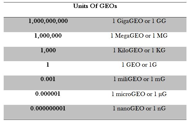 geocash units