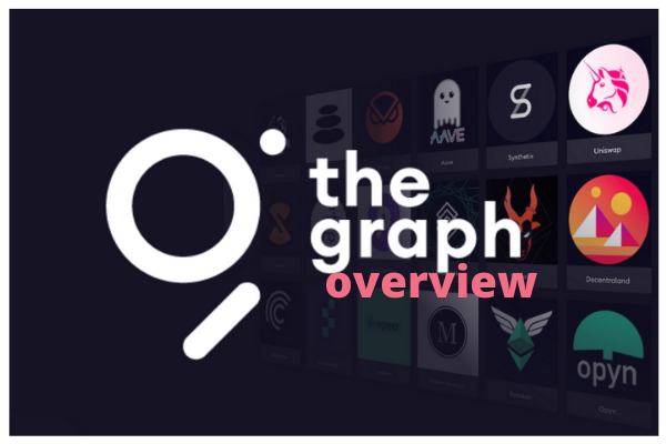 the graph meaning