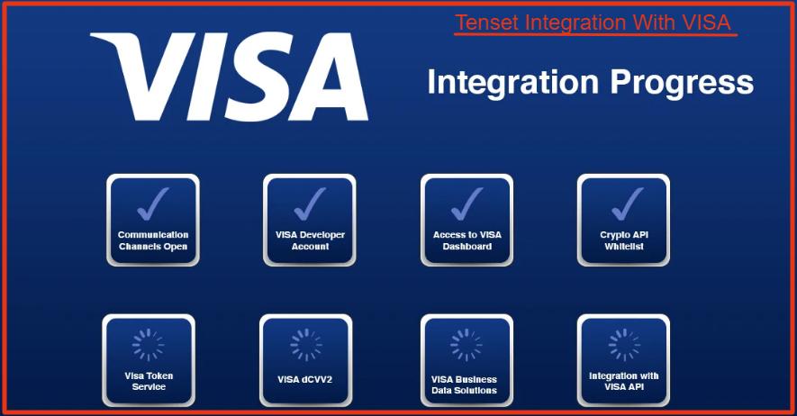Tenset VISA integration