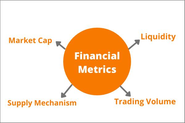 financial metrics FA
