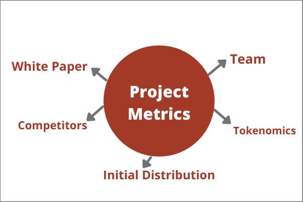project metrics FA