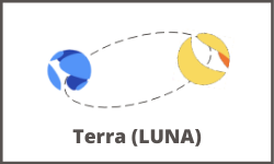 Terra (LUNA) Crypto