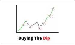 buying the dip